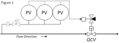 KUEHME-Schnellschlussventil-mit-HIPPS-Funktion-EN-1