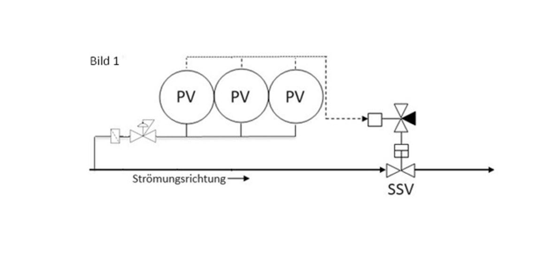 Kuehme-Armaturen-GmbH-Bochum-Schnellschlussventil-mit-HIPPS-Funktion-01